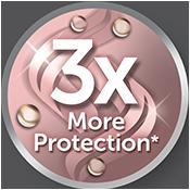 Inteligentna prostownica Keratin Protect S8598